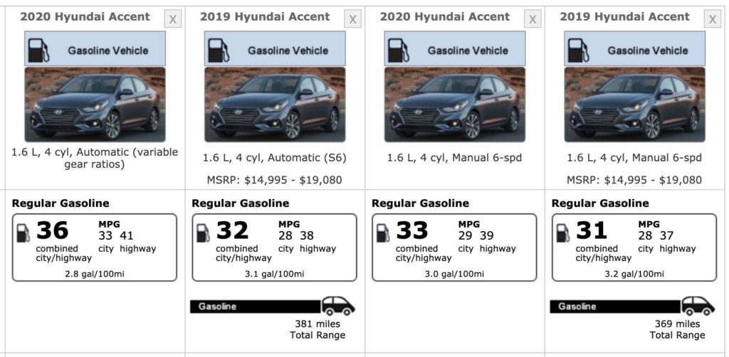 2020 Hyundai Accent MPG
