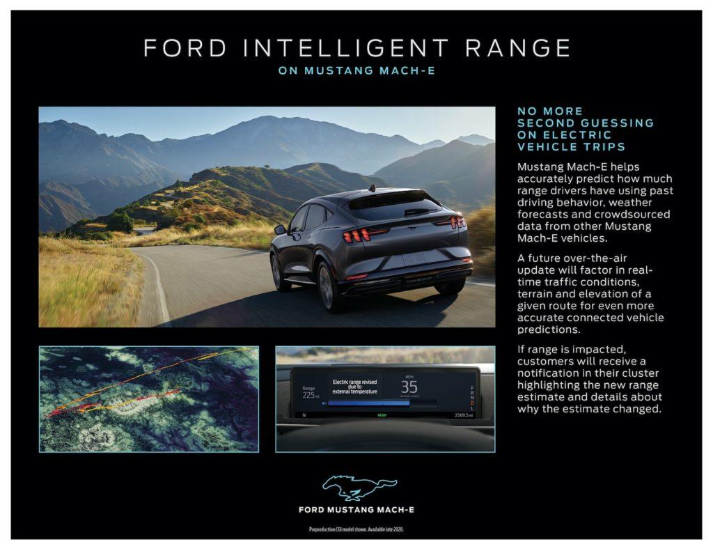 Ford Intelligent Range