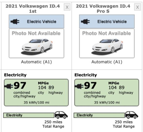 Volkswagen ID.4 EPA Range